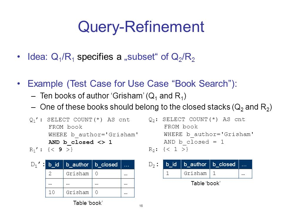 16 Query-Refinement Idea: Q 1 /R 1 specifies a subset of Q 2 /R 2 Example (Test Case for Use Case Book Search): –Ten books of author Grisham (Q 1 and R 1 ) –One of these books should belong to the closed stacks (Q 2 and R 2 ) Q 1 : SELECT COUNT(*) AS cnt FROM book WHERE b_author= Grisham R 1 : { } Q 2 : SELECT COUNT(*) AS cnt FROM book WHERE b_author= Grisham AND b_closed = 1 R 2 : { } b_idb_authorb_closed… 1Grisham1… D2:D2: Table book Q 1 : SELECT COUNT(*) AS cnt FROM book WHERE b_author= Grisham AND b_closed <> 1 R 1 : { } b_idb_authorb_closed… 2Grisham0… ………… 10Grisham0… D1:D1: Table book