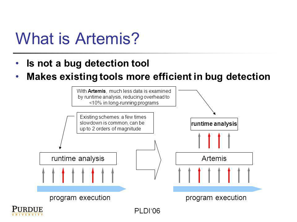 PLDI06 Outline for the Rest of the Talk Birds eye view of related work Artemis framework Experimental results Conclusions