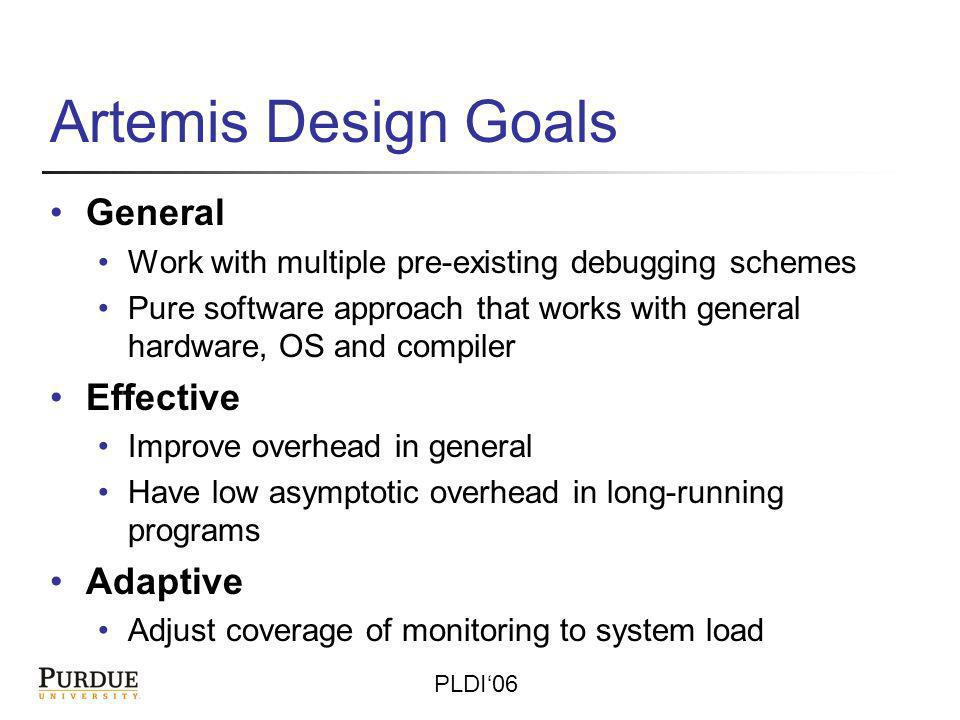 PLDI06 Artemis Design Goals General Work with multiple pre-existing debugging schemes Pure software approach that works with general hardware, OS and compiler Effective Improve overhead in general Have low asymptotic overhead in long-running programs Adaptive Adjust coverage of monitoring to system load