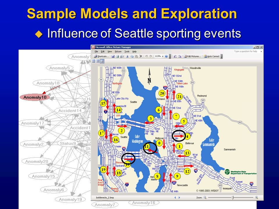 Sample Models and Exploration Influence of Seattle sporting events Influence of Seattle sporting events