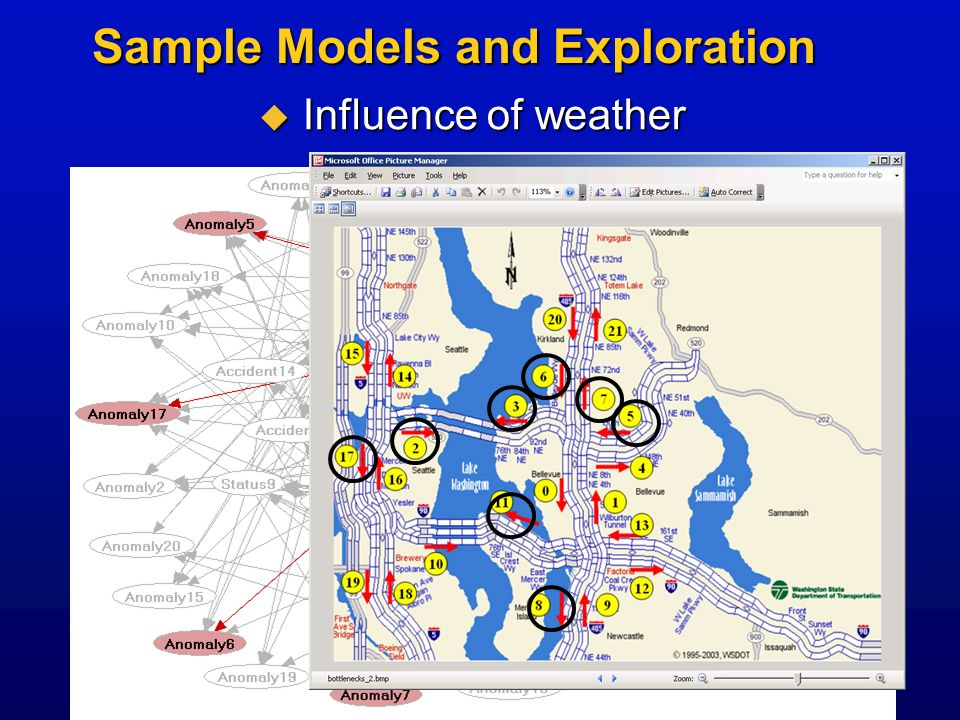 Sample Models and Exploration Influence of weather Influence of weather