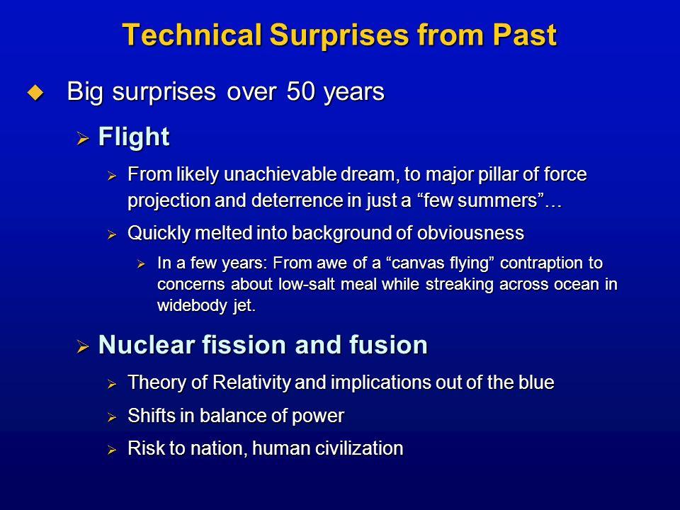 Classes of Future Technical Surprises.