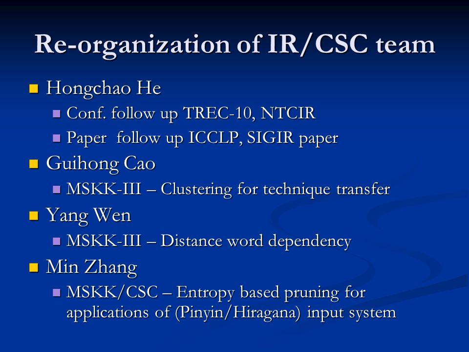 Re-organization of IR/CSC team Hongchao He Hongchao He Conf. follow up TREC-10, NTCIR Conf. follow up TREC-10, NTCIR Paper follow up ICCLP, SIGIR pape