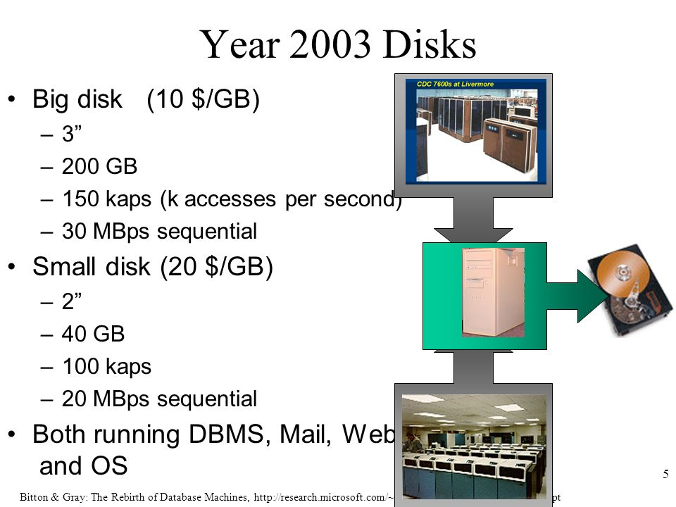 Bitton & Gray: The Rebirth of Database Machines,   5 Year 2003 Disks Big disk (10 $/GB) –3 –200 GB –150 kaps (k accesses per second) –30 MBps sequential Small disk (20 $/GB) –2 –40 GB –100 kaps –20 MBps sequential Both running DBMS, Mail, Web, and OS