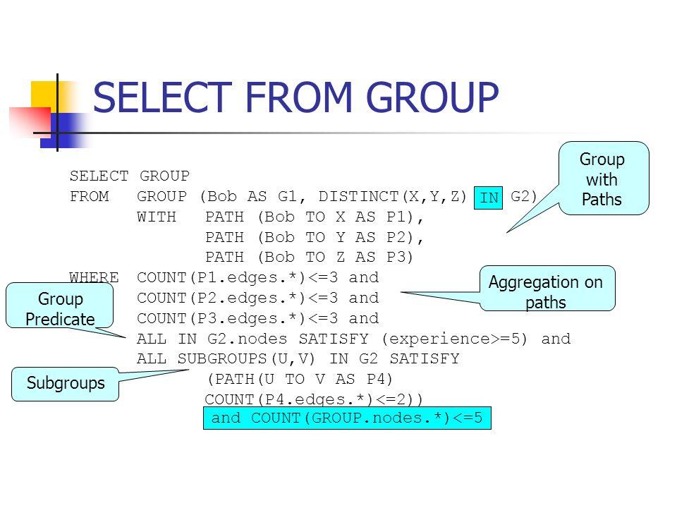 SELECT FROM GROUP SELECT GROUP FROM GROUP (Bob AS G1, DISTINCT(X,Y,Z) AS G2) WITH PATH (Bob TO X AS P1), PATH (Bob TO Y AS P2), PATH (Bob TO Z AS P3)