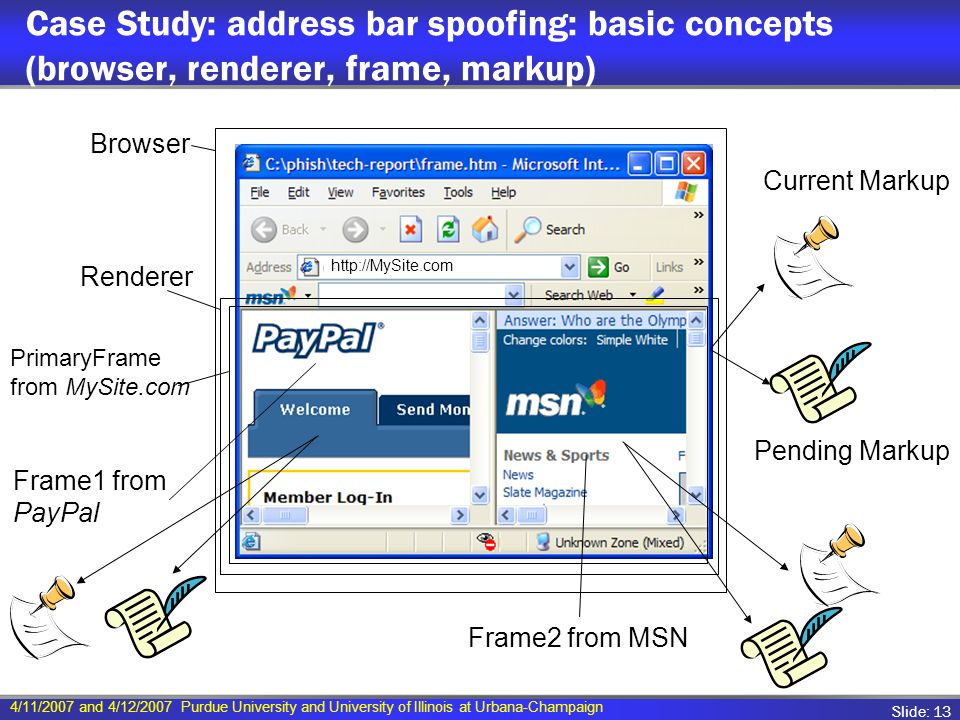 4/11/2007 and 4/12/2007 Purdue University and University of Illinois at Urbana-Champaign Slide: 13 Case Study: address bar spoofing: basic concepts (b