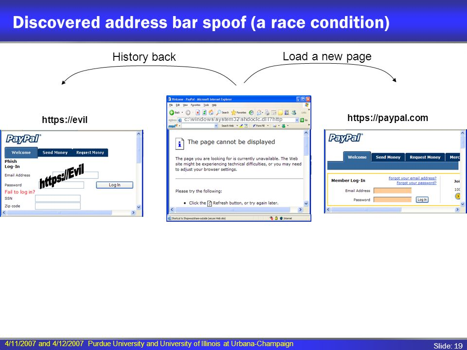 4/11/2007 and 4/12/2007 Purdue University and University of Illinois at Urbana-Champaign Slide: 19 Discovered address bar spoof (a race condition) htt