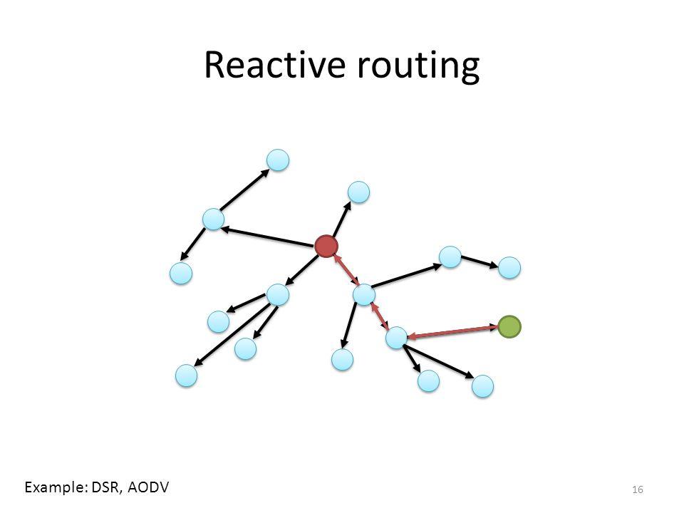 Reactive routing Example: DSR, AODV 16