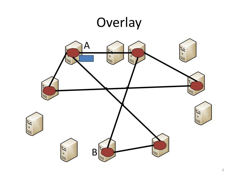 Overlay 4 A B