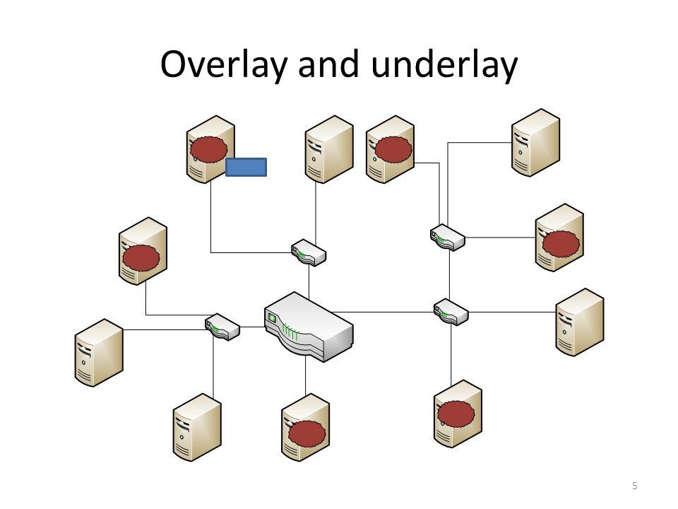 Overlay and underlay 5