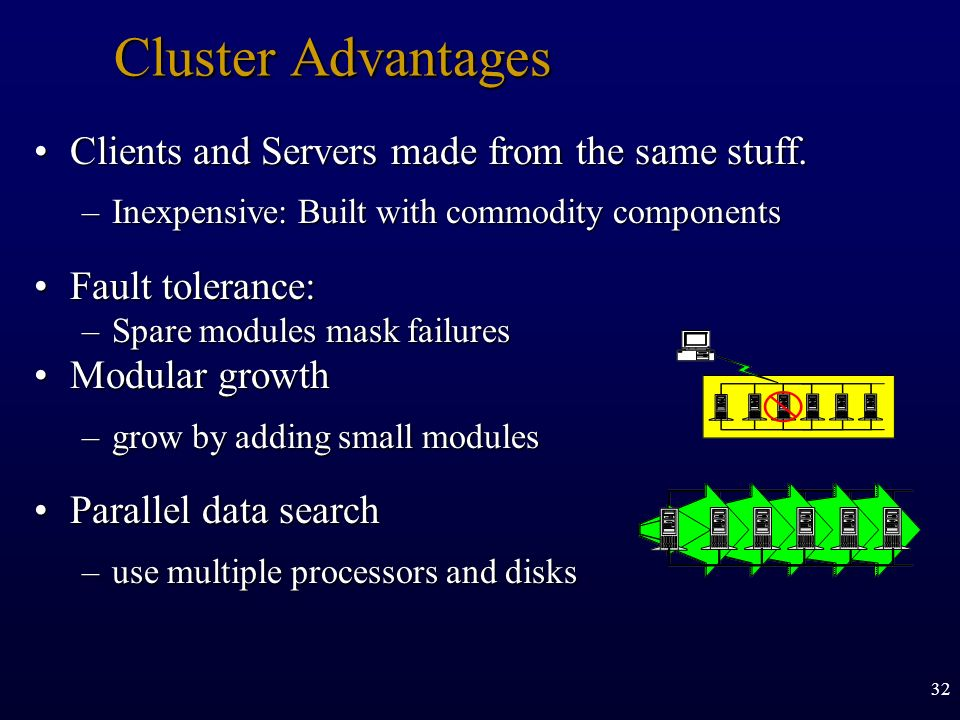 32 Cluster Advantages Clients and Servers made from the same stuff.Clients and Servers made from the same stuff. –Inexpensive: Built with commodity co