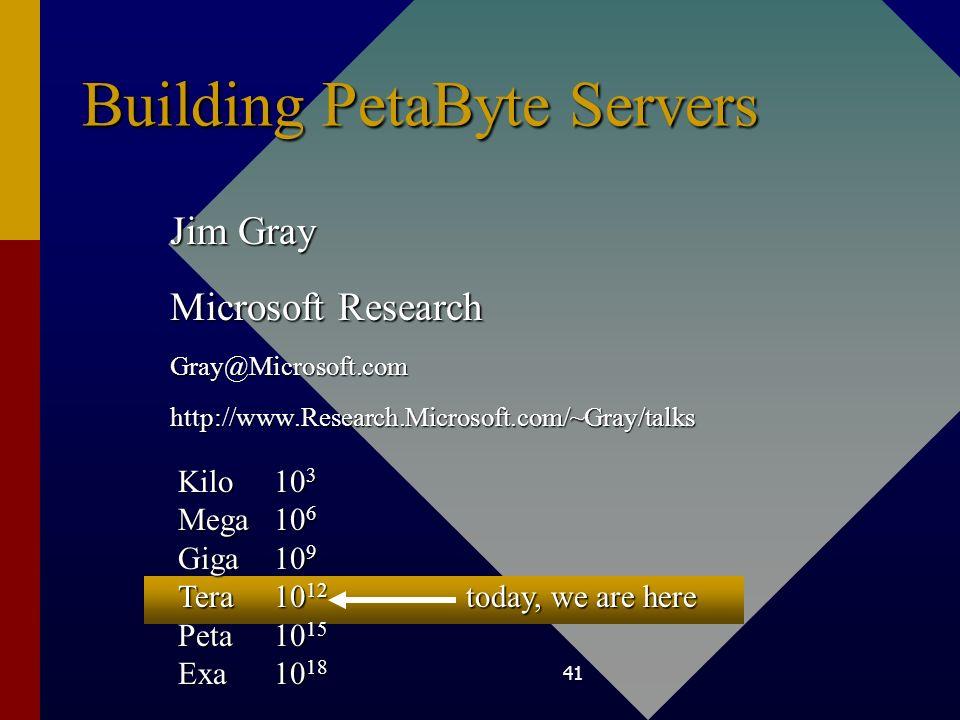 41 Building PetaByte Servers Jim Gray Microsoft Research Gray@Microsoft.comhttp://www.Research.Microsoft.com/~Gray/talks Kilo10 3 Mega10 6 Giga10 9 Te