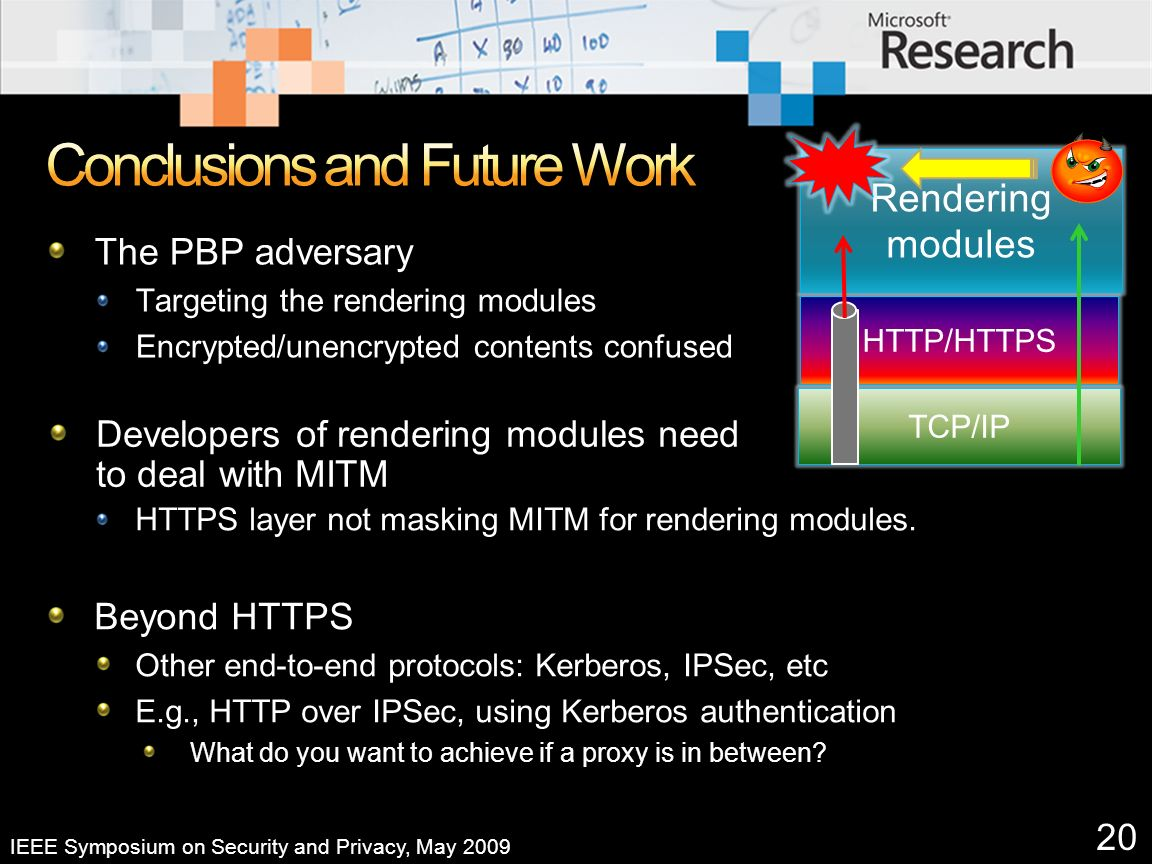 20 IEEE Symposium on Security and Privacy, May 2009 The PBP adversary Targeting the rendering modules Encrypted/unencrypted contents confused TCP/IP HTTP/HTTPS Rendering modules Developers of rendering modules need to deal with MITM HTTPS layer not masking MITM for rendering modules.