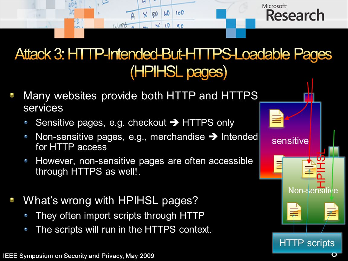 8 IEEE Symposium on Security and Privacy, May 2009 sensitive Many websites provide both HTTP and HTTPS services Sensitive pages, e.g.