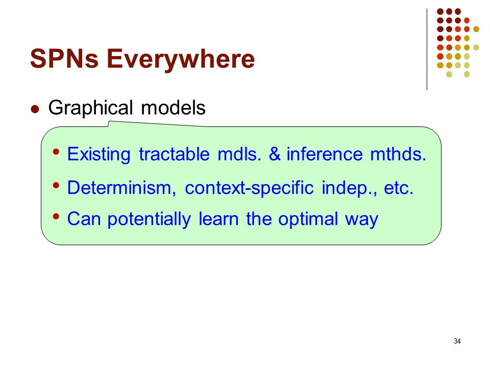 34 SPNs Everywhere Graphical models 34 Existing tractable mdls. & inference mthds. Determinism, context-specific indep., etc. Can potentially learn th