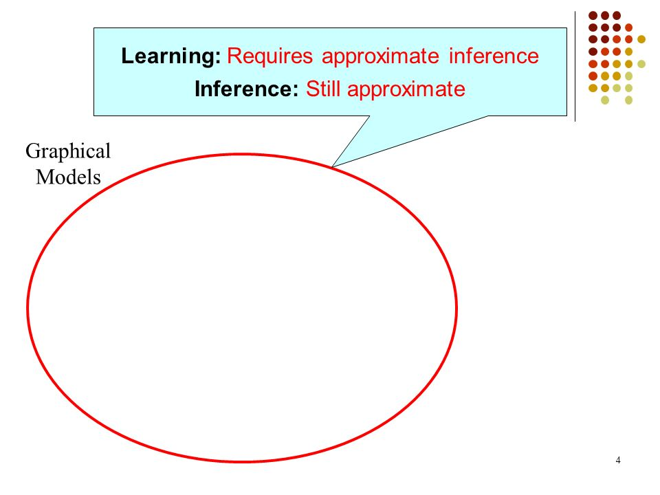 Learning: Requires approximate inference Inference: Still approximate Graphical Models 4