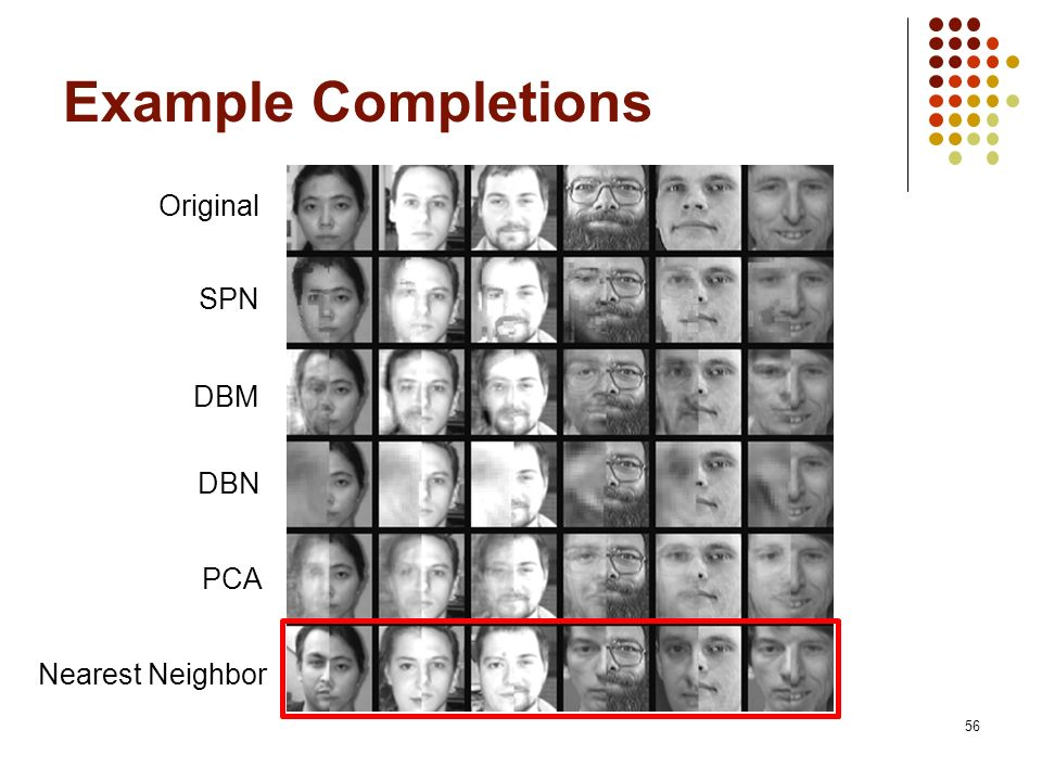 56 Example Completions SPN DBN Nearest Neighbor DBM PCA Original