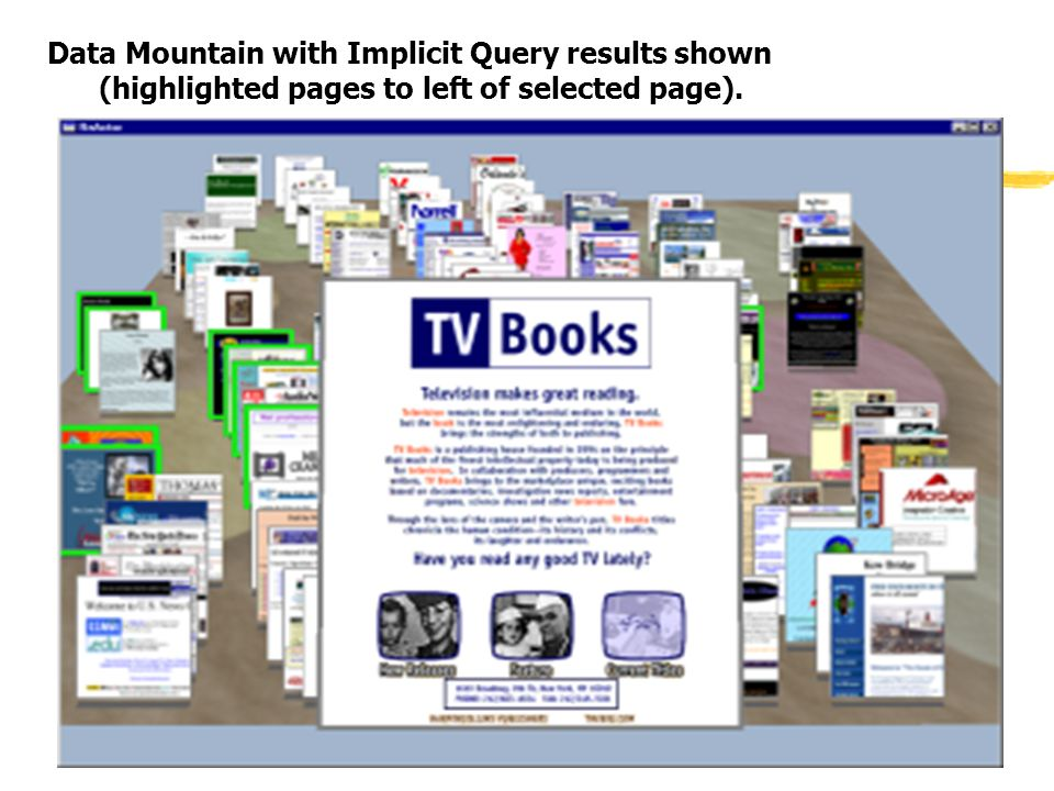 Data Mountain with Implicit Query results shown (highlighted pages to left of selected page).