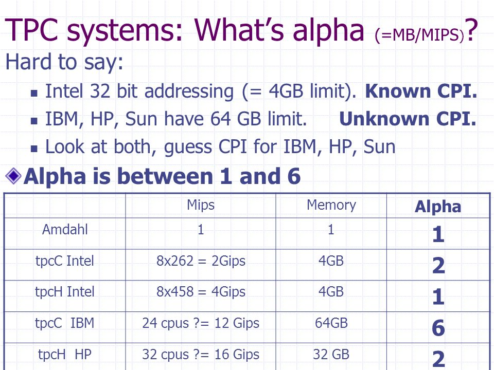 22 TPC systems: Whats alpha (=MB/MIPS ) . Hard to say: Intel 32 bit addressing (= 4GB limit).