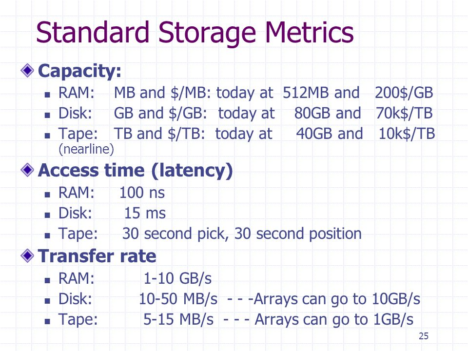 25 Standard Storage Metrics Capacity: RAM: MB and $/MB: today at 512MB and 200$/GB Disk:GB and $/GB: today at 80GB and 70k$/TB Tape: TB and $/TB: today at 40GB and 10k$/TB (nearline) Access time (latency) RAM: 100 ns Disk: 15 ms Tape: 30 second pick, 30 second position Transfer rate RAM: 1-10 GB/s Disk: 10-50 MB/s - - -Arrays can go to 10GB/s Tape: 5-15 MB/s - - - Arrays can go to 1GB/s