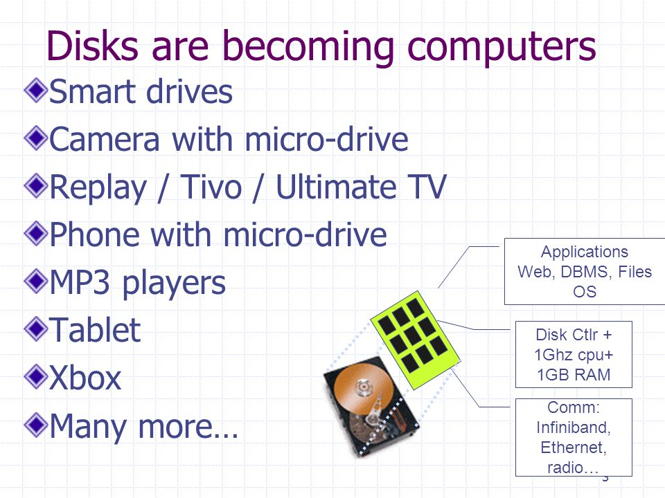 3 Disks are becoming computers Smart drives Camera with micro-drive Replay / Tivo / Ultimate TV Phone with micro-drive MP3 players Tablet Xbox Many more… Disk Ctlr + 1Ghz cpu+ 1GB RAM Comm: Infiniband, Ethernet, radio… Applications Web, DBMS, Files OS