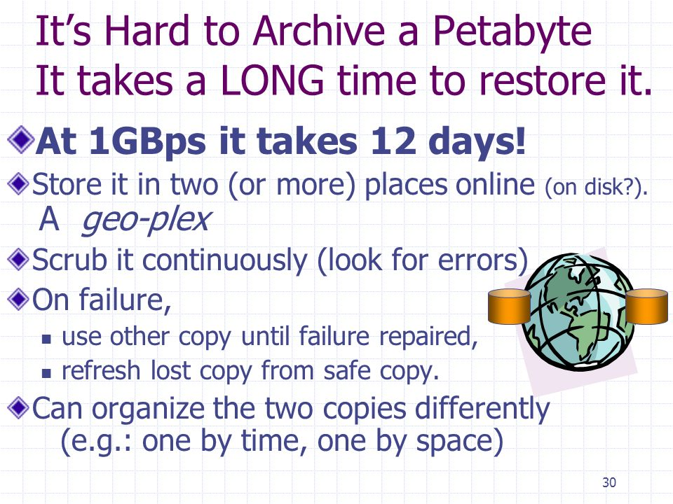 30 Its Hard to Archive a Petabyte It takes a LONG time to restore it.