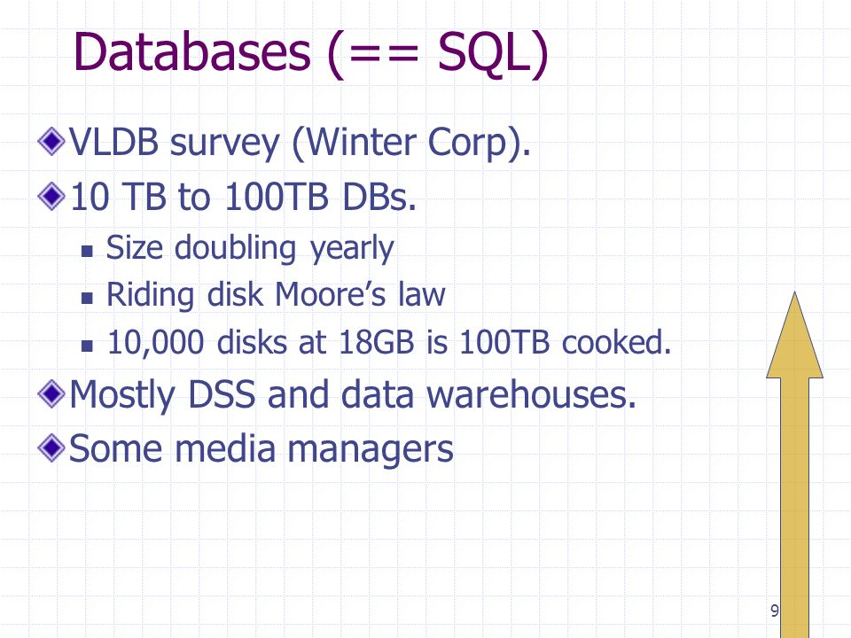 9 Databases (== SQL) VLDB survey (Winter Corp). 10 TB to 100TB DBs.