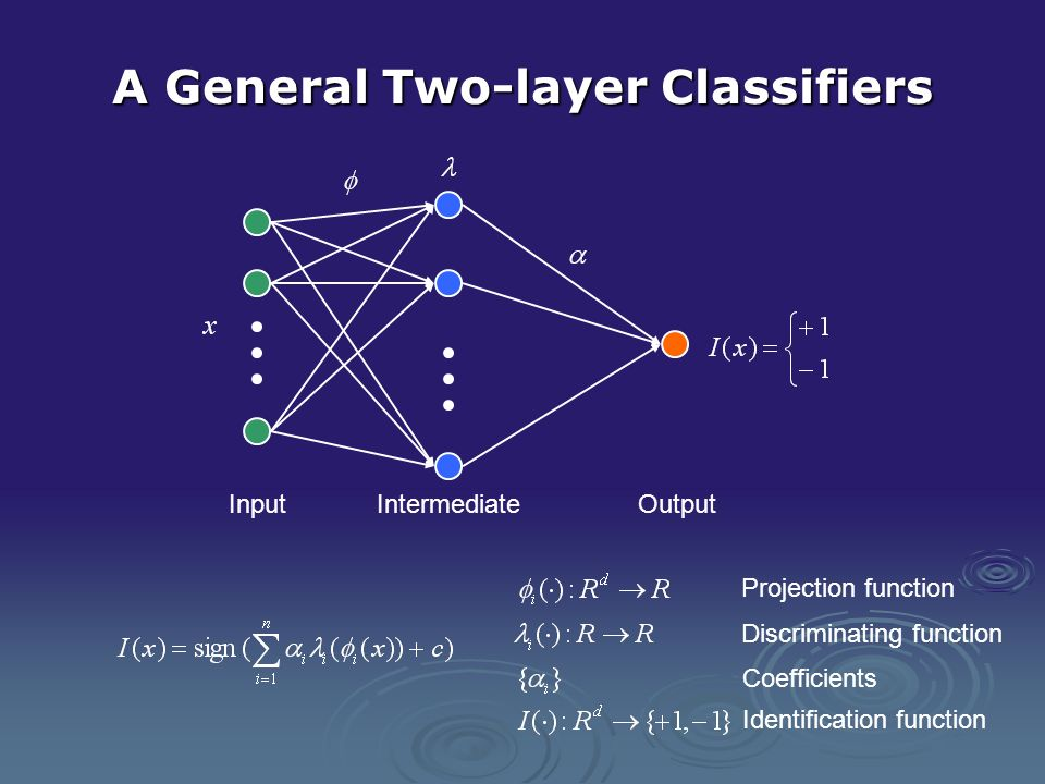 Summary KLBoosting is an optimal classifier KLBoosting is an optimal classifier Projection function: linear projectionProjection function: linear projection Discrimination function: histogram divergenceDiscrimination function: histogram divergence Coefficients: optimized by minimizing training errorCoefficients: optimized by minimizing training error KLA: a data-driven approach to pursue KL features KLA: a data-driven approach to pursue KL features Applications in face detection Applications in face detection