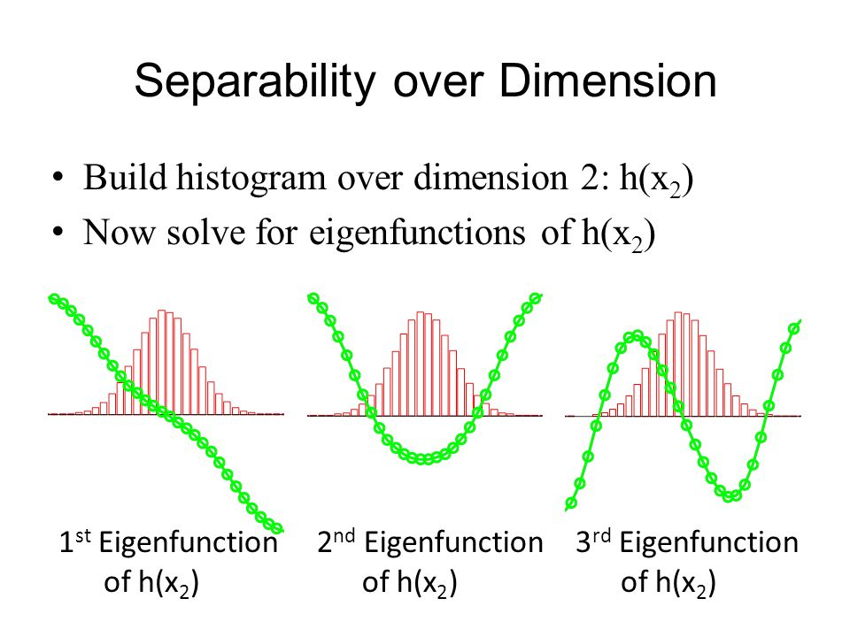 Separability over Dimension Build histogram over dimension 2: h(x 2 ) Now solve for eigenfunctions of h(x 2 ) 1 st Eigenfunction of h(x 2 ) 2 nd Eigen