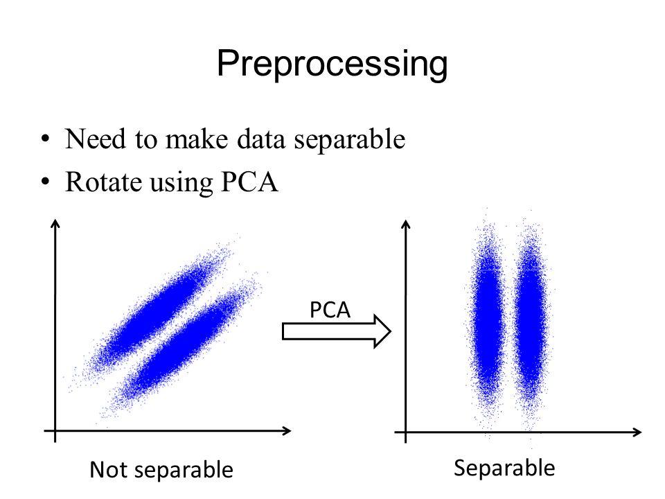 Preprocessing Need to make data separable Rotate using PCA Not separable Separable PCA