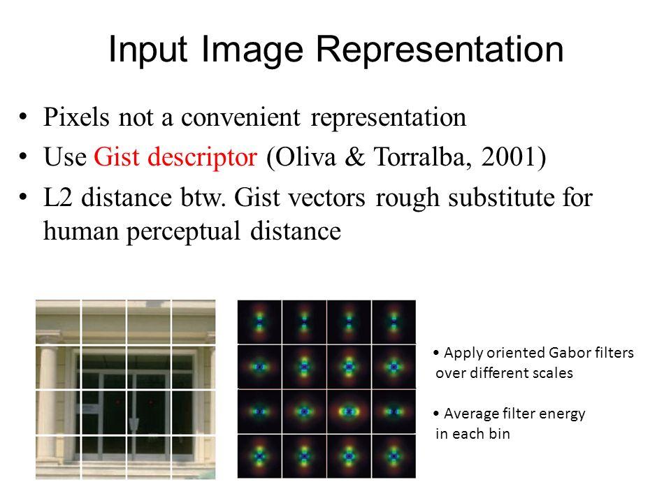 Input Image Representation Pixels not a convenient representation Use Gist descriptor (Oliva & Torralba, 2001) L2 distance btw. Gist vectors rough sub