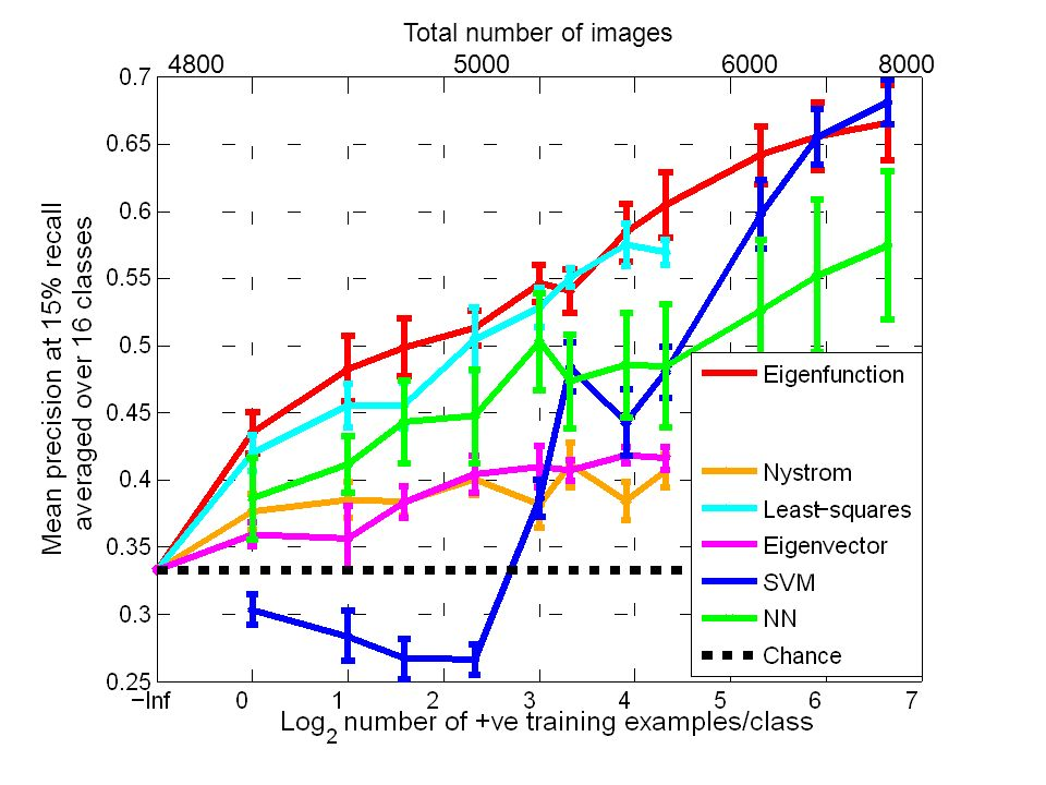 Total number of images 4800500080006000