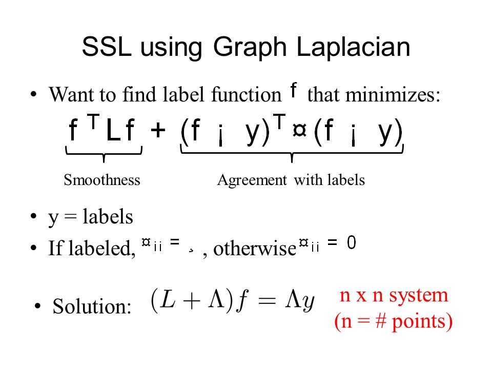 Want to find label function f that minimizes: y = labels If labeled,, otherwise SSL using Graph Laplacian Solution: SmoothnessAgreement with labels n