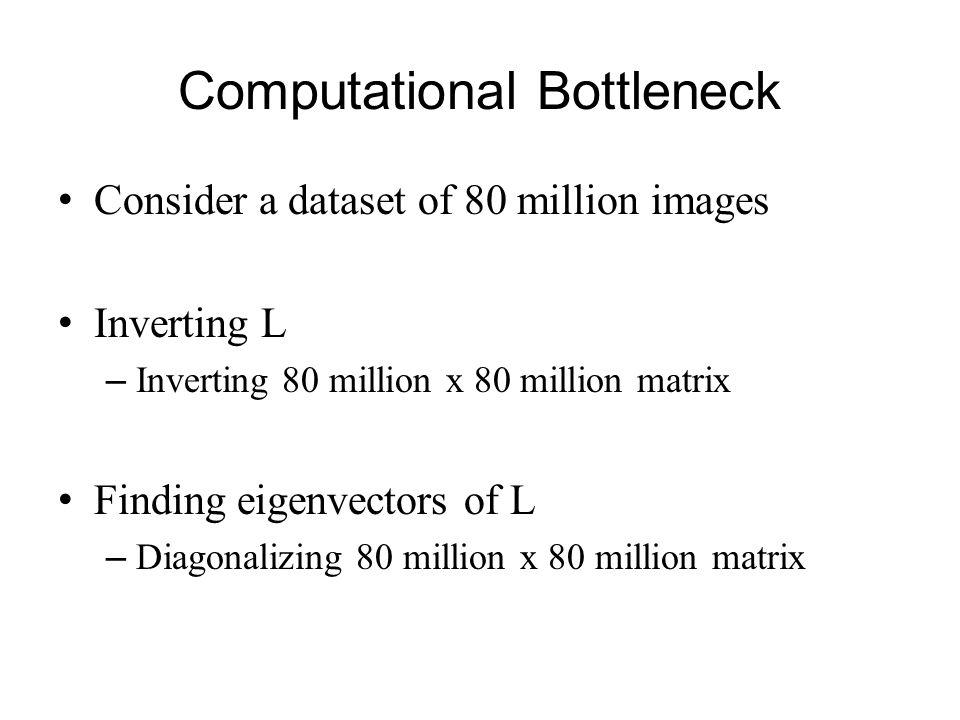 Computational Bottleneck Consider a dataset of 80 million images Inverting L –Inverting 80 million x 80 million matrix Finding eigenvectors of L –Diag
