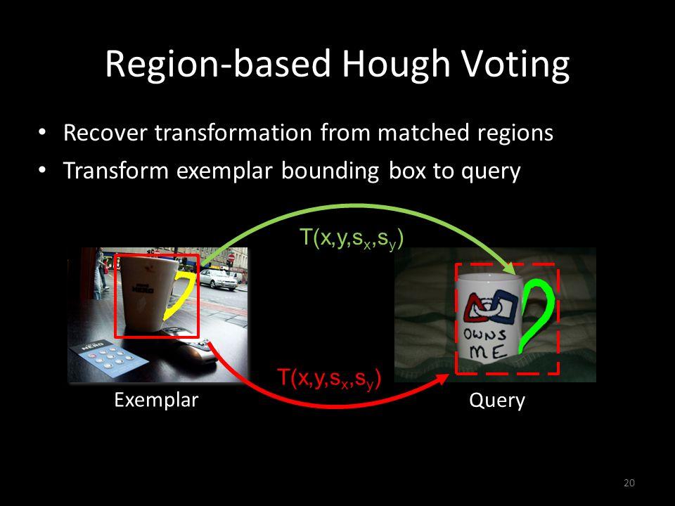 Region-based Voting Exemplar 1 Query 21