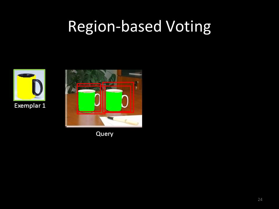 Region-based Voting Exemplar 1 Query 24