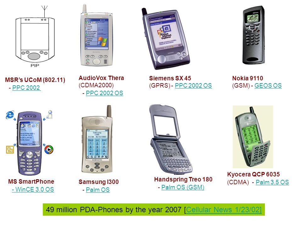 Nokia 9110 (GSM) - GEOS OSGEOS OS MS SmartPhone - WinCE 3.0 OS AudioVox Thera (CDMA2000) - PPC 2002 OSPPC 2002 OS Samsung I300 - Palm OSPalm OS Siemen