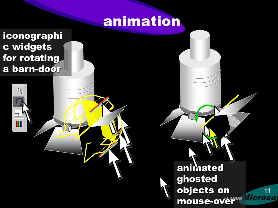 © 1996 Microsoft 10 available channels for 3D animation –if its in the way, make it go away rendering style –how to distinguish things screen aligned elements 2D primitives abstraction