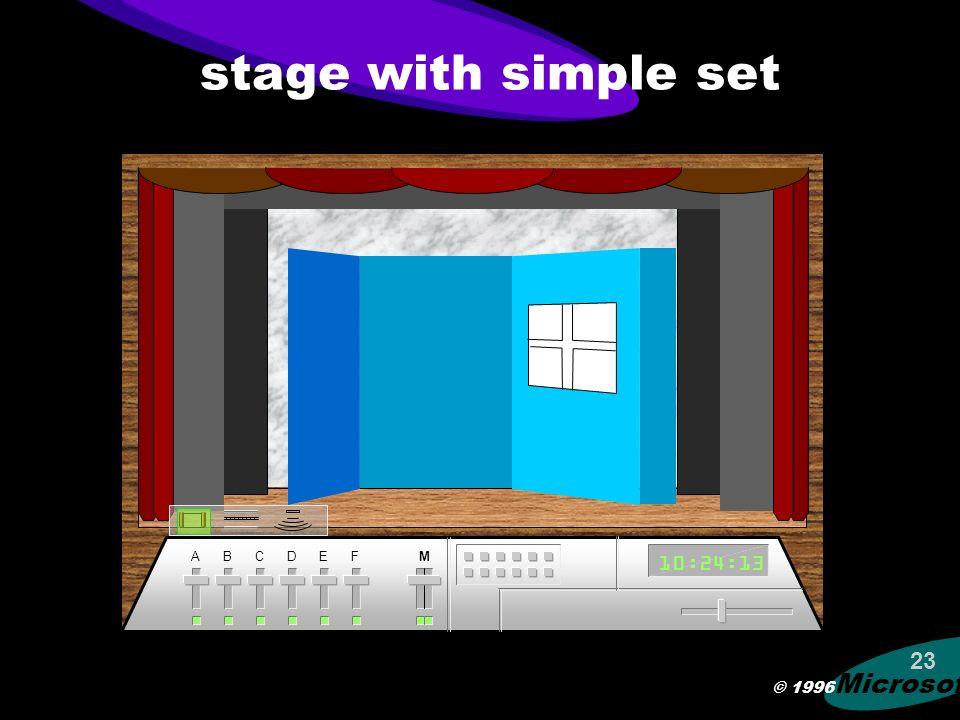 © 1996 Microsoft 22 audience view