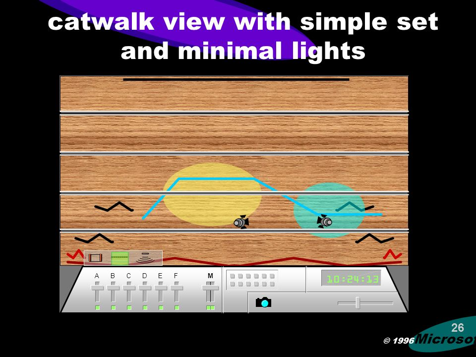 © 1996 Microsoft 25 catwalk view with simple set ABCDEFM 10:24:13 look from above
