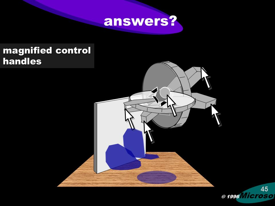 © 1996 Microsoft 44 problems! virtual sphere is not matched to domain task too freeform no precision