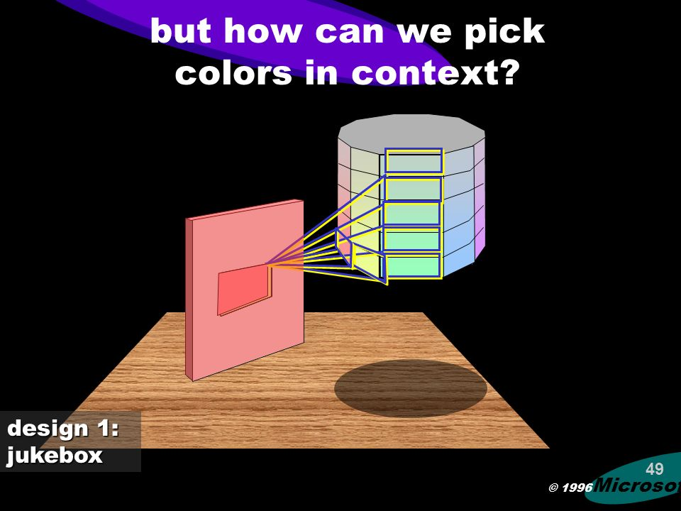 © 1996 Microsoft 48 can this style of UI help color-picking? standard color-picker is not in-context Color Picker ? CancelApply 128 36 200 try out wha