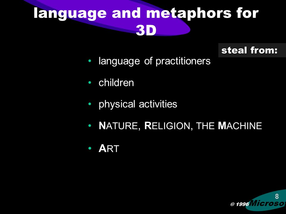 © 1996 Microsoft 7 design methodology for 3D metaphors are very important listen to peoples words and watch their hands almost every task requires C R