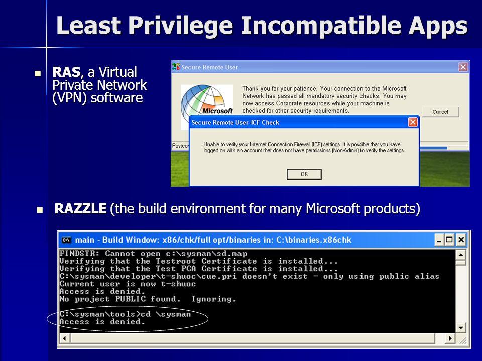 4 Least Privilege Incompatible Apps RAS, a Virtual Private Network (VPN) software RAS, a Virtual Private Network (VPN) software RAZZLE (the build envi