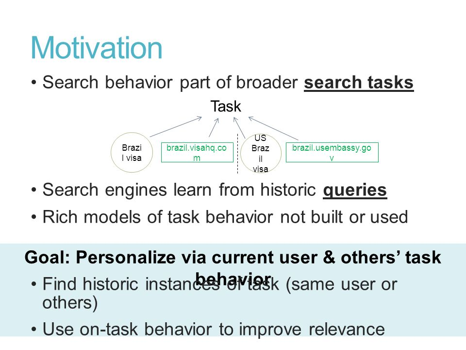 Motivation Goal: Personalize via current user & others task behavior Search behavior part of broader search tasks Search engines learn from historic q