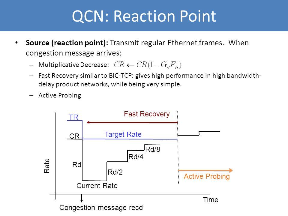 26 QCN: Reaction Point Source (reaction point): Transmit regular Ethernet frames. When congestion message arrives: – Multiplicative Decrease: – Fast R