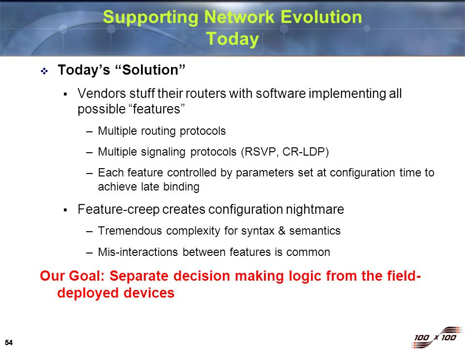 54 Supporting Network Evolution Today Todays Solution Vendors stuff their routers with software implementing all possible features –Multiple routing p