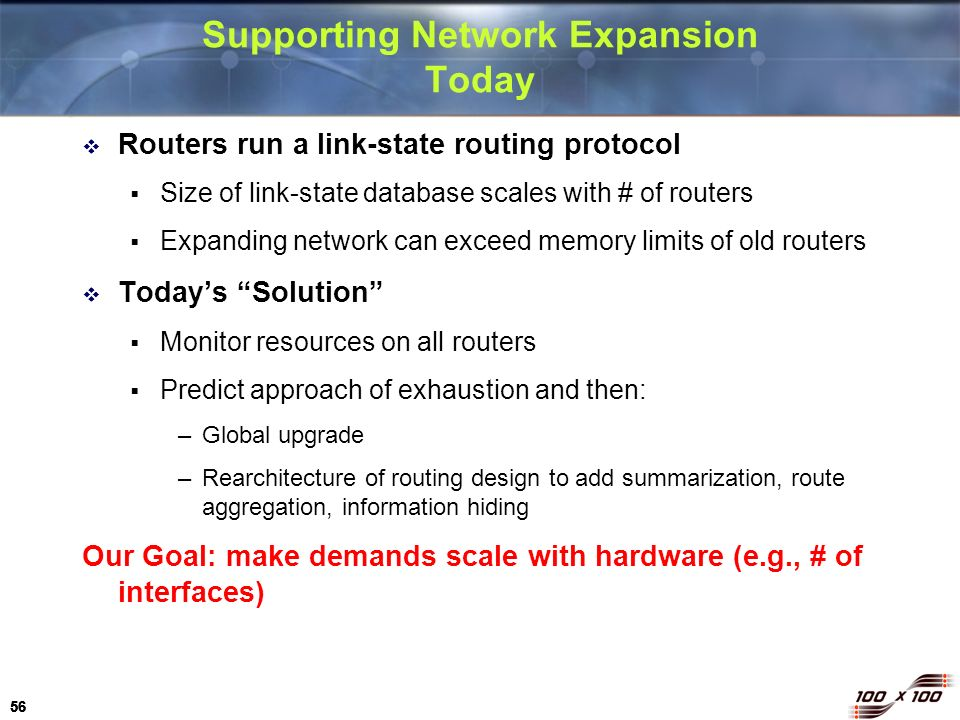 56 Supporting Network Expansion Today Routers run a link-state routing protocol Size of link-state database scales with # of routers Expanding network