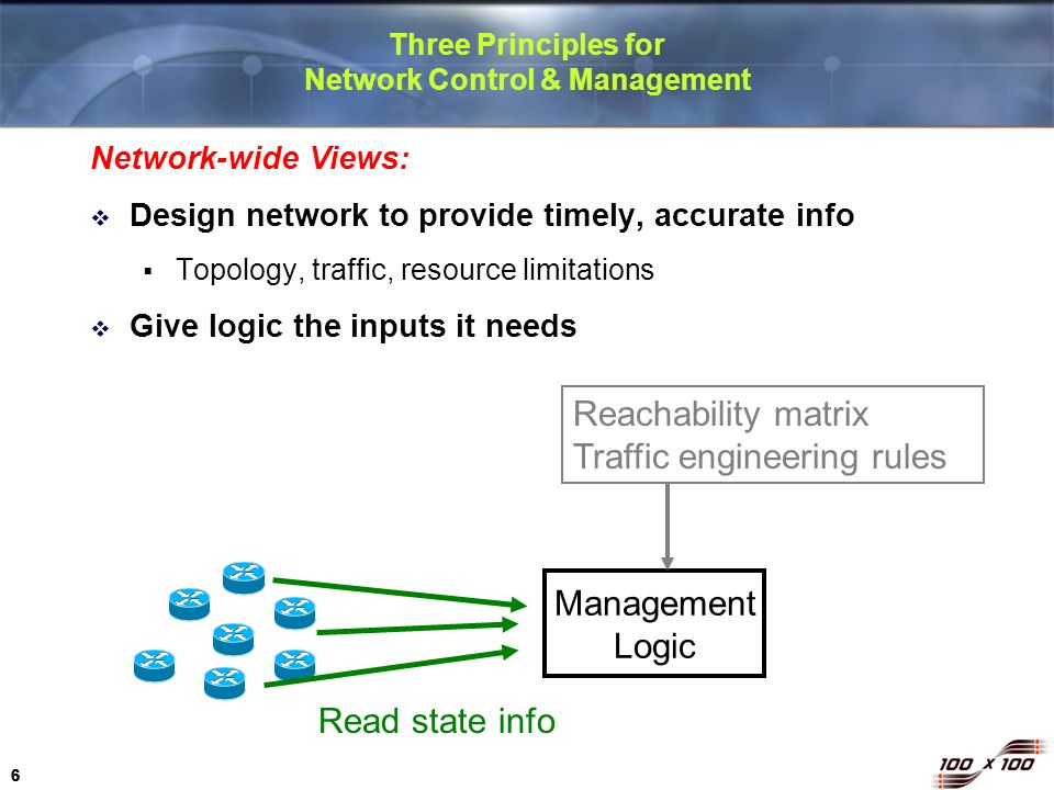 6 66 Three Principles for Network Control & Management Network-wide Views: Design network to provide timely, accurate info Topology, traffic, resource