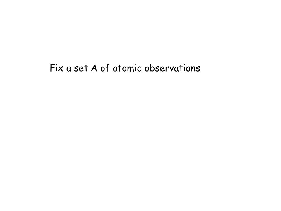 Fix a set A of atomic observations